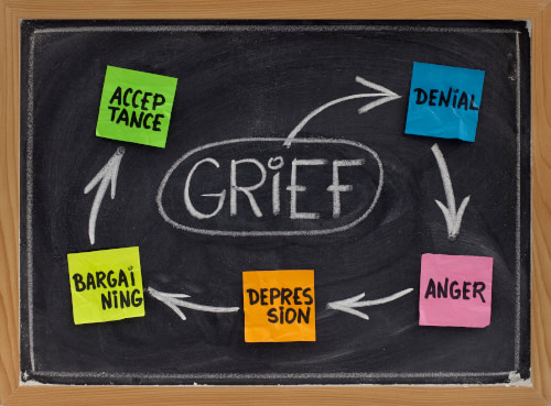 grief counseling diagram
